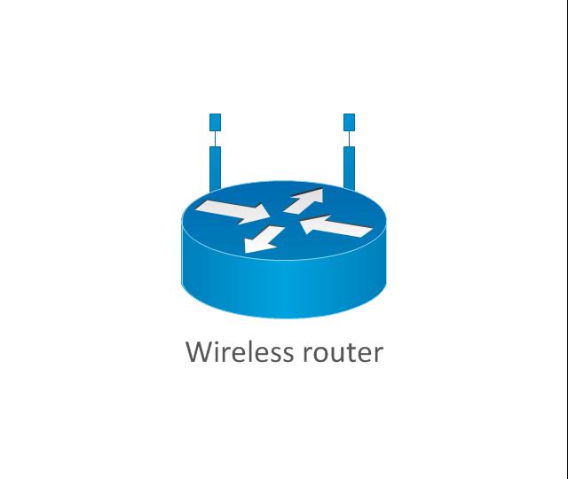Wireless router network diagram | Cisco Routers. Cisco ...