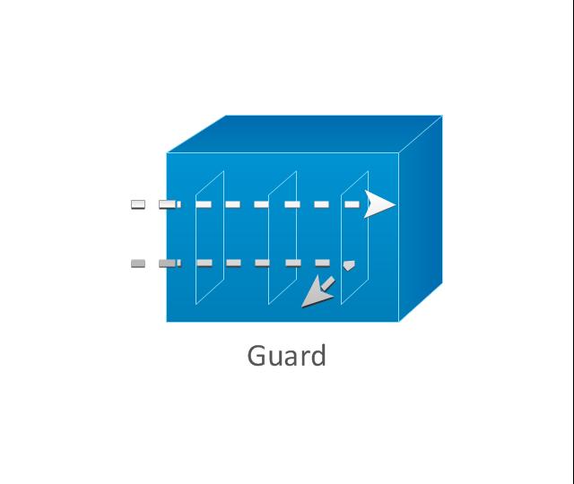 Guard, guard,