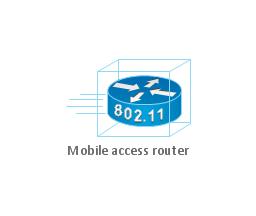Mobile access router, mobile access router,