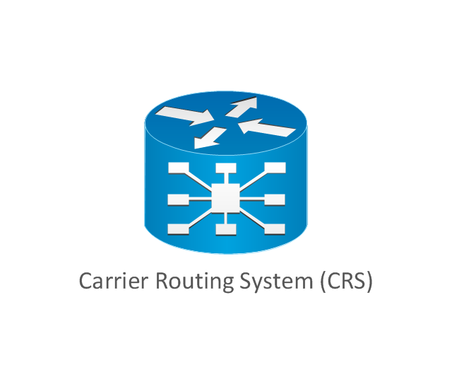 Carrier Routing System (CRS), Carrier Routing System, CRS,