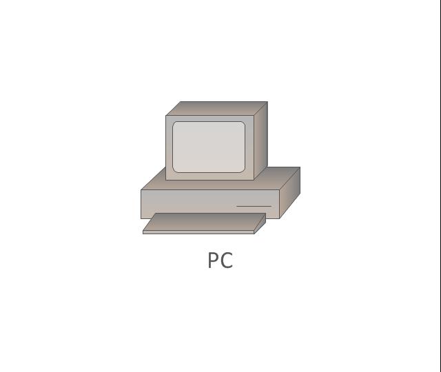 PC, PC,