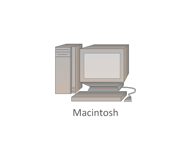 Macintosh, Macintosh,