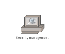 Cisco security management, security management,