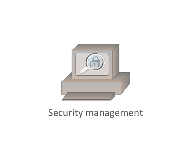 Cisco security management, security management,