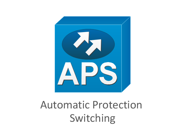 Automatic Protection Switching (APS), automatic protection switching,