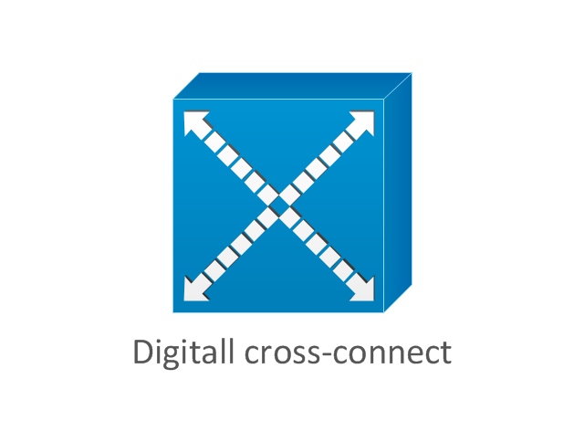 Digitall cross-connect, digital cross-connect,
