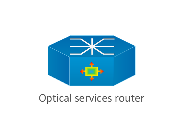 Optical services router, optical services router,