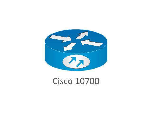 Cisco 10700, Cisco 10700,