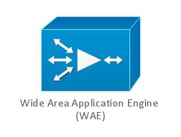Wide Area Application Engine (WAE), Wide Area Application Engine, WAE,