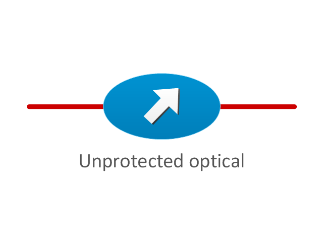 Unprotected optical, unprotected optical,