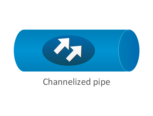 Channelized pipe, channelized pipe,
