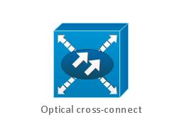 Optical cross-connect, optical cross-connect,