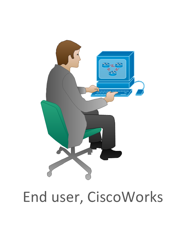 End user, CiscoWorks, end user, Cisco works,