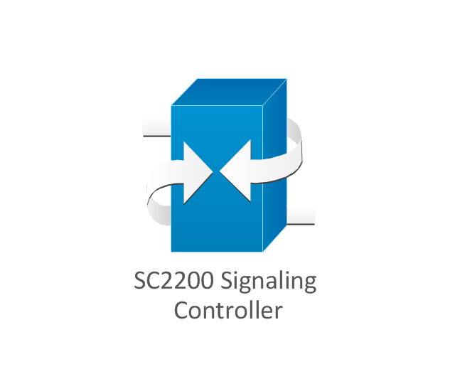 SC2200 Signaling Controller, SC2200, Signaling Controller,