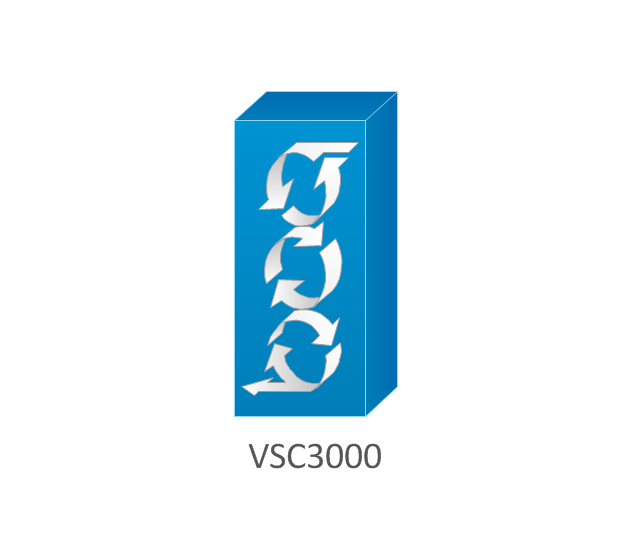 Virtual Switch Controller (VSC3000), virtual switch controller, VSC 3000,