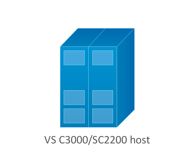 VS C3000 or SC2200 host, VS C3000 host, SC2200 host,
