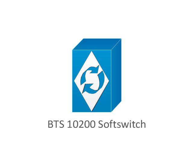 BTS 10200 Softswitch, BTS 10200, Softswitch,