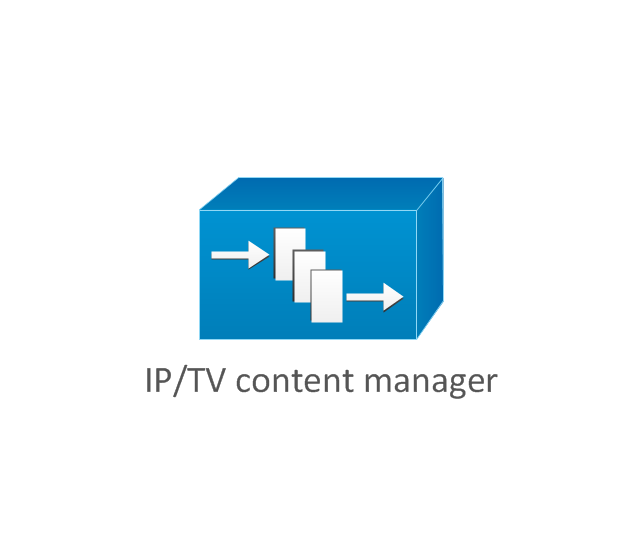 IP/TV content manager, IP TV content manager,