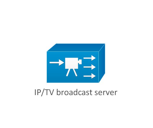 IP/TV broadcast server, IP TV broadcast server,