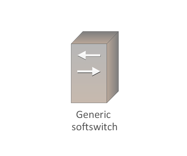 Generic softswitch, generic softswitch,