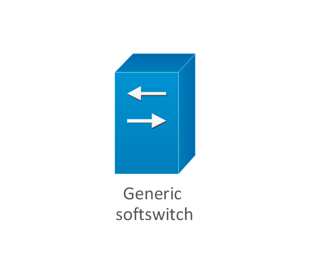 Generic Softswitch (blue), generic softswitch,