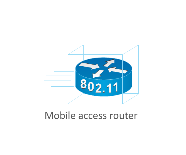 Mobile access router, mobile access router,