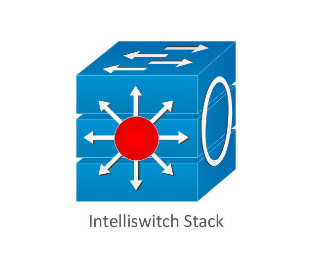 Intelliswitch Stack, intelliswitch stack,