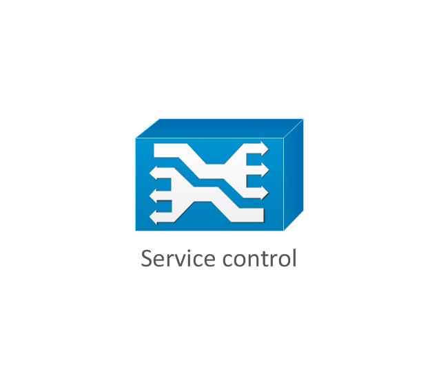 Service control, service control,