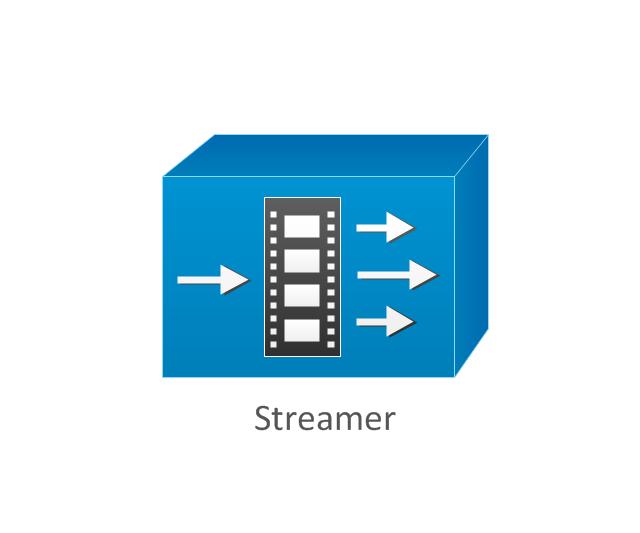 Streamer, streamer,