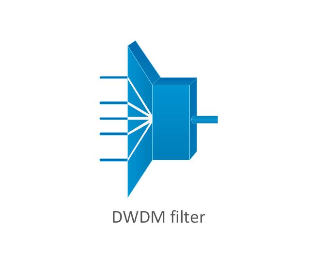 DWDM filter, DWDM filter ,