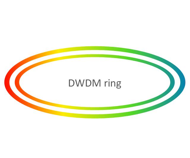 DWDM ring, DWDM ring,