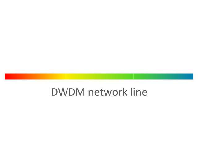 DWDM network line, DWDM network line,