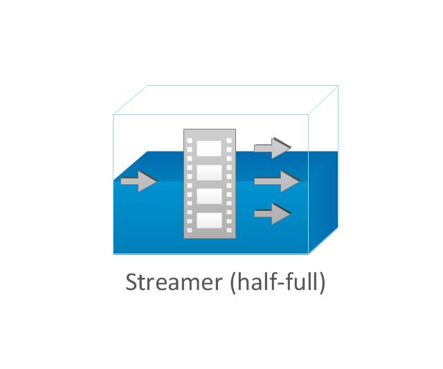 Streamer (half-full), streamer, half-full,