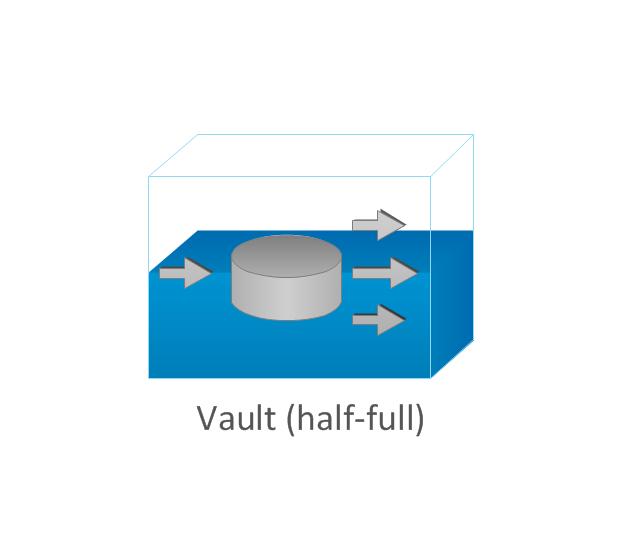 Vault (half-full), vault, half-full,