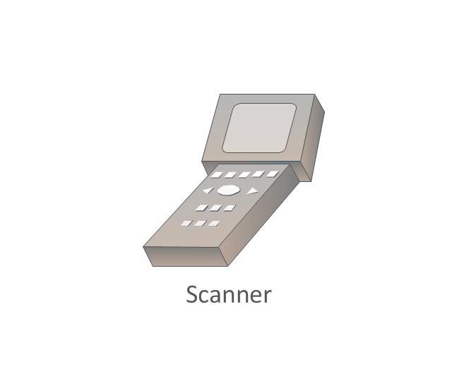 Scanner, scanner,