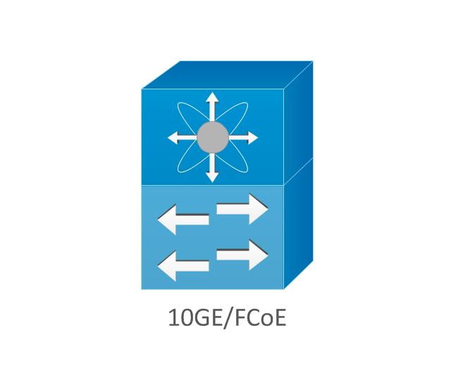 10GE/FCoE, 10GE, FCoE,