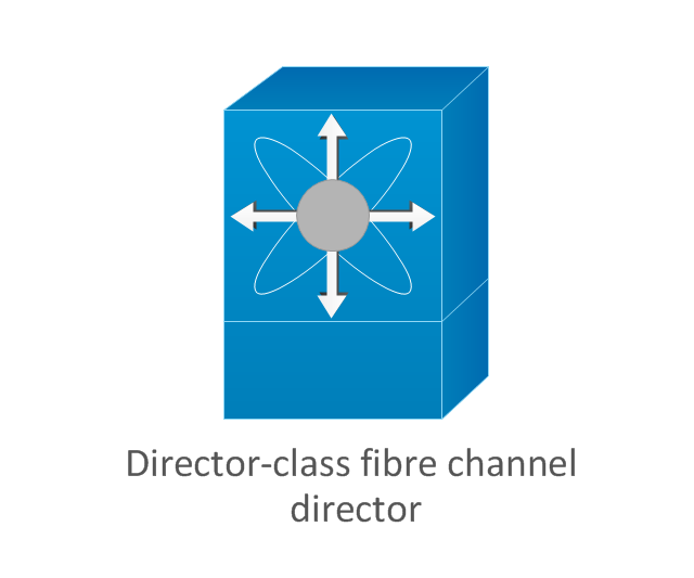 Director-class fibre channel director, director-class fibre channel director,