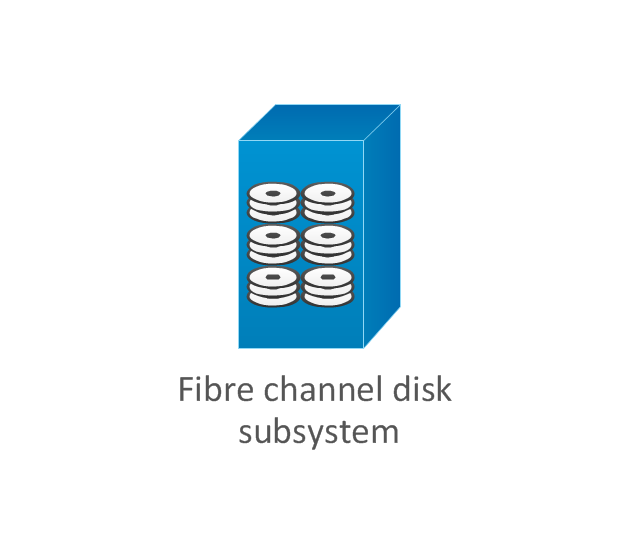 Fibre channel disk subsystem, fibre channel disk subsystem,