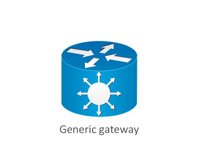 Generic gateway, generic gateway,
