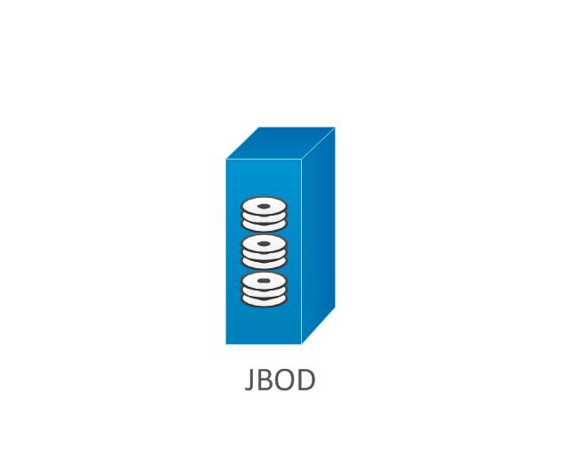 JBOD, jbod,