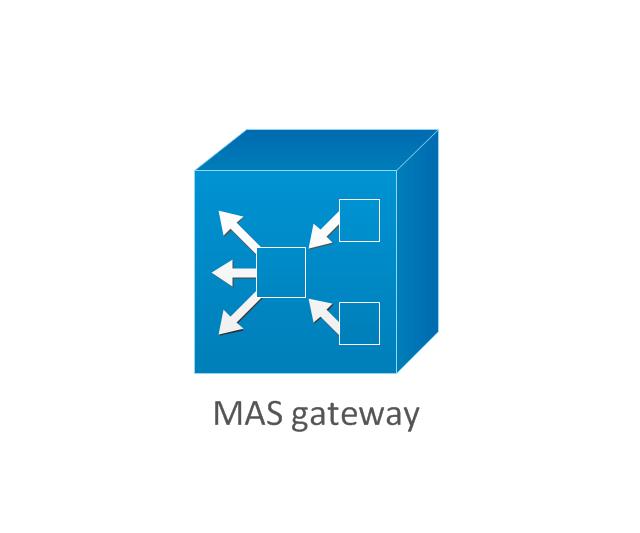 MAS gateway, MAS gateway,