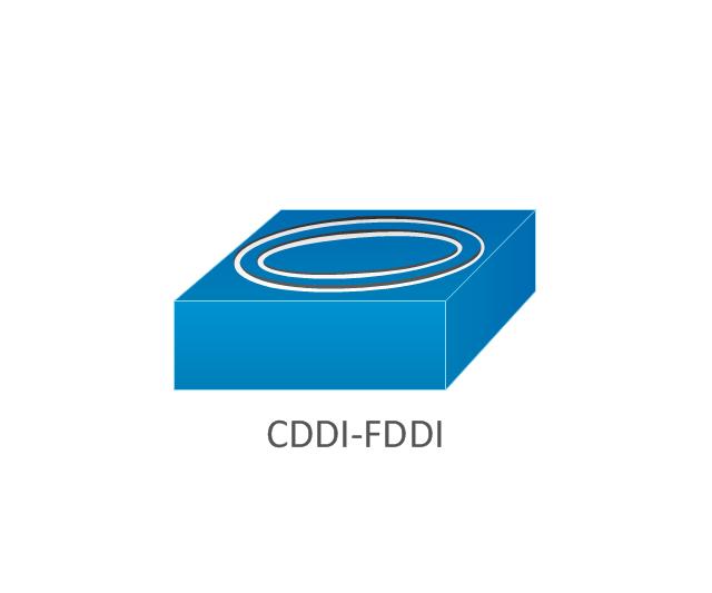 CDDI-FDDI, CDDI-FDDI ,