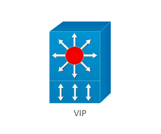 VIP, VIP,