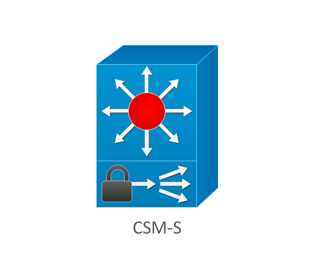 CSM-S, CSM-S,