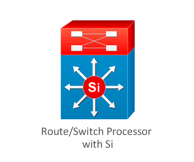 Route/Switch processor with Si, route, switch, processor, Si,