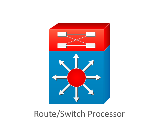 Route/Switch processor, route, switch, processor ,