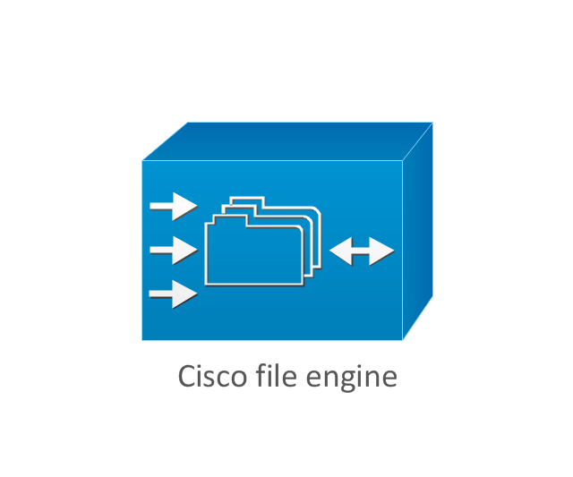 Cisco file engine, Cisco file engine,