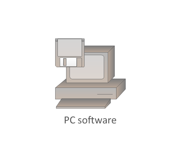 PC with software, PC with software ,