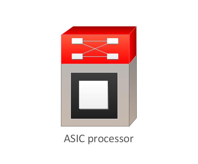 ASIC processor, ASIC processor ,