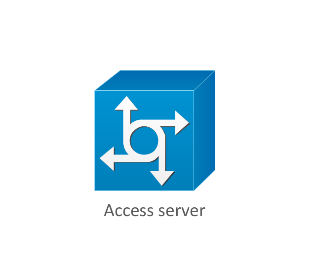 Access server, communications server, access server,
